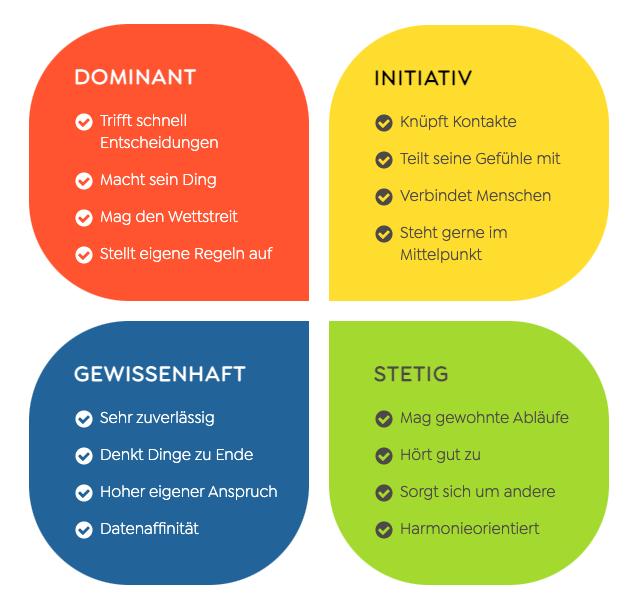 Liste adjektive charaktereigenschaften Adjektive Charakterisierung